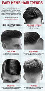 Easy Men's Hair Trends