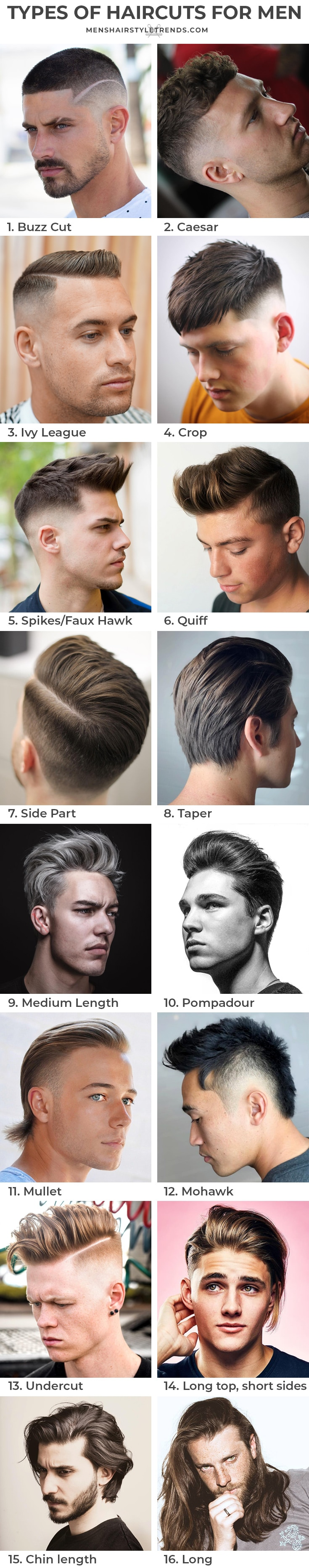 Types of mens haircuts